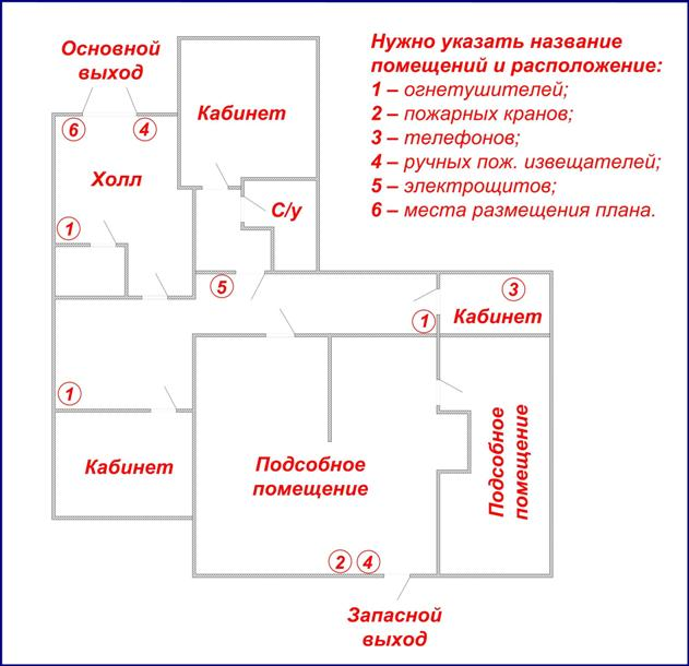 Пример оформления п.6 на техническом плане-схеме помещения:
