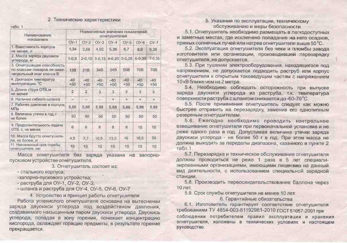 инструкция по применению и техническому обслуживанию переносных огнетушителей